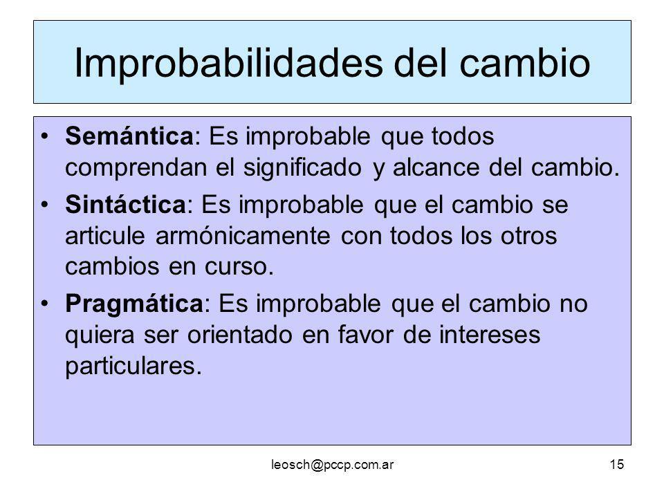 leosch@pccp.com.ar15 Improbabilidades del cambio Semántica: Es improbable que todos comprendan el significado y alcance del cambio. Sintáctica: Es imp