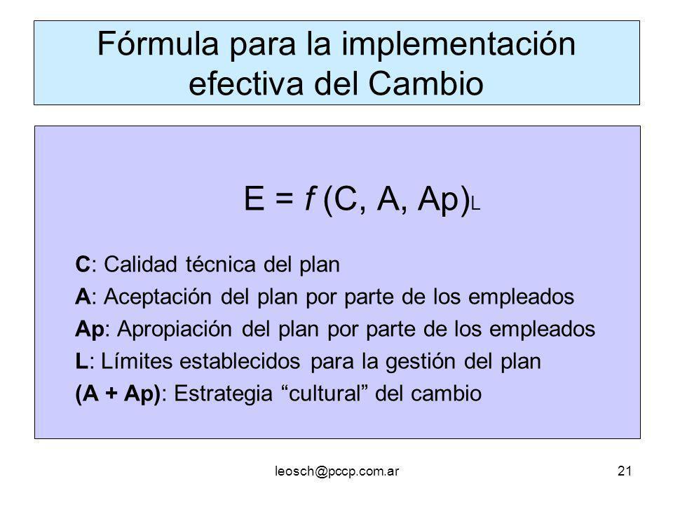 leosch@pccp.com.ar21 Fórmula para la implementación efectiva del Cambio E = f (C, A, Ap) L C: Calidad técnica del plan A: Aceptación del plan por part