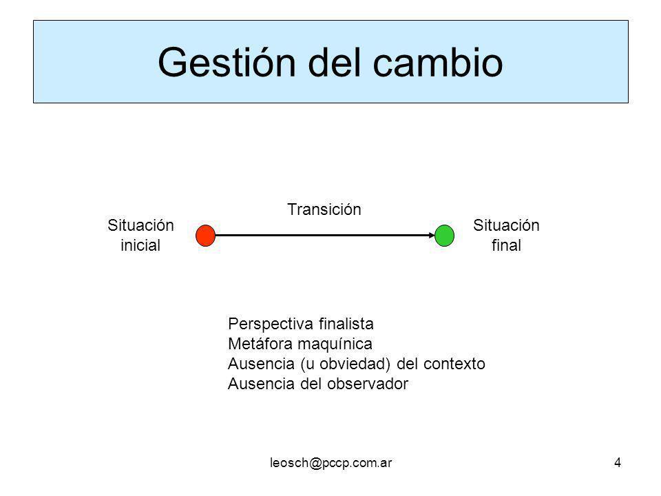 leosch@pccp.com.ar5 Gestión del cambio Situación inicial Situación final Transición -Qué.