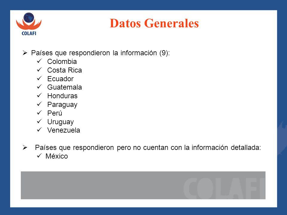 Datos Generales Países que respondieron la información (9): Colombia Costa Rica Ecuador Guatemala Honduras Paraguay Perú Uruguay Venezuela Países que