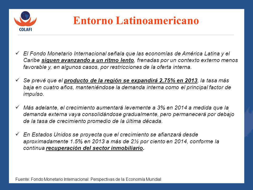 Entorno Latinoamericano CRECIMIENTO DEL PIB ESPERADO EN EL 2011. Var % EVOLUCION INFLACION ALGUNOS PAÍSES LATINOAMERICA. El Fondo Monetario Internacio
