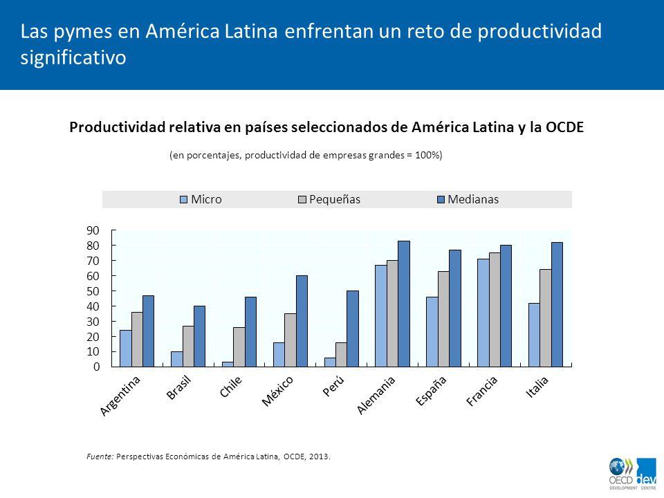 Las pymes en América Latina enfrentan un reto de productividad significativo Productividad relativa en países seleccionados de América Latina y la OCD