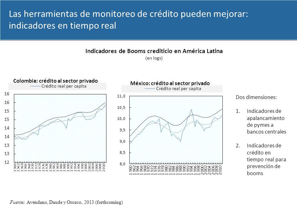 Fuente: Avendano, Daude y Orozco, 2013 (forthcoming) Las herramientas de monitoreo de crédito pueden mejorar: indicadores en tiempo real Indicadores d