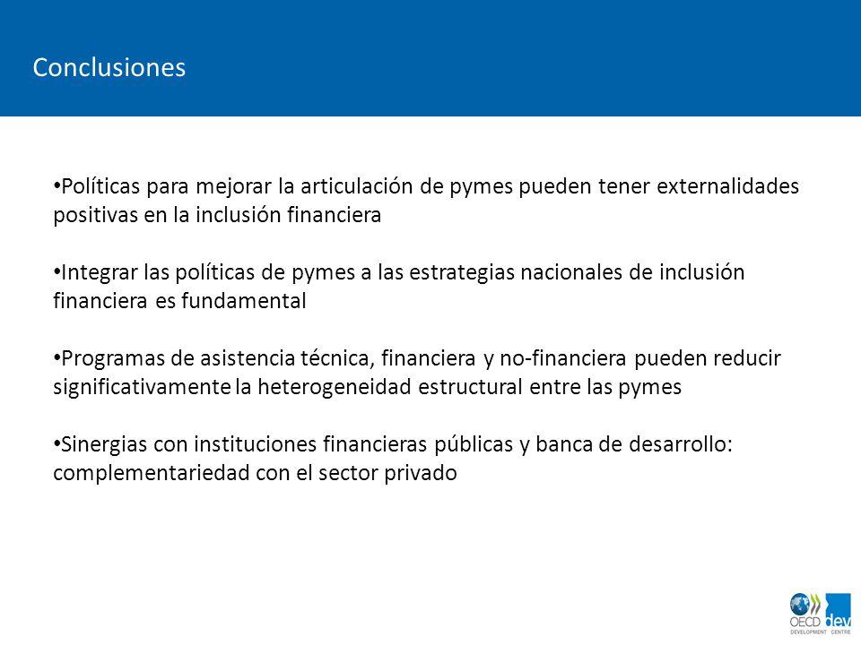 Conclusiones Políticas para mejorar la articulación de pymes pueden tener externalidades positivas en la inclusión financiera Integrar las políticas d