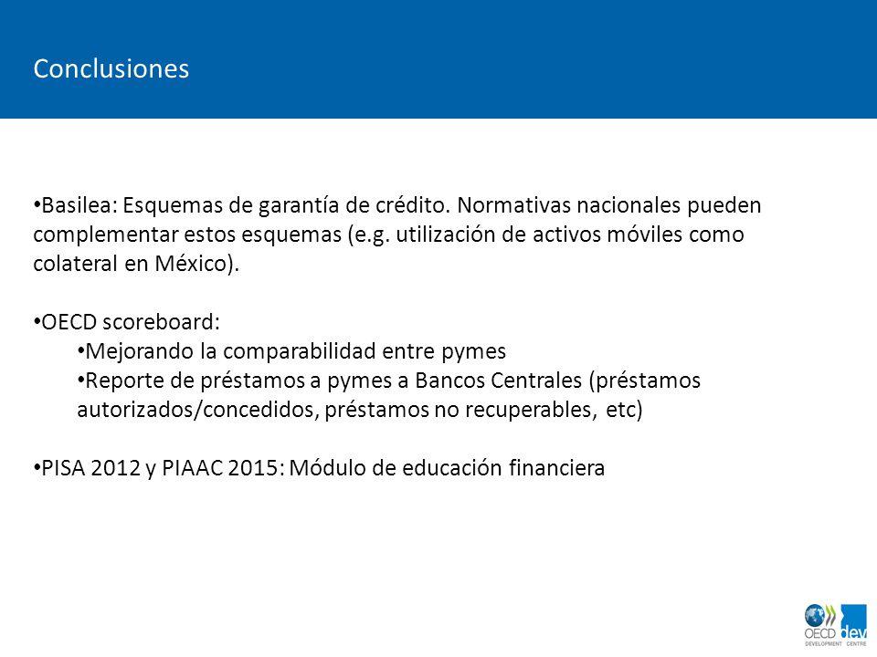 Conclusiones Basilea: Esquemas de garantía de crédito. Normativas nacionales pueden complementar estos esquemas (e.g. utilización de activos móviles c