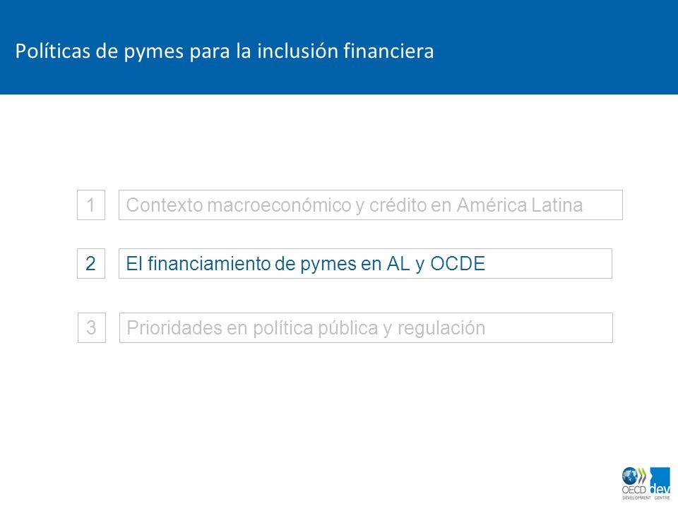 Políticas de pymes para la inclusión financiera 1Contexto macroeconómico y crédito en América Latina El financiamiento de pymes en AL y OCDE 2 Priorid