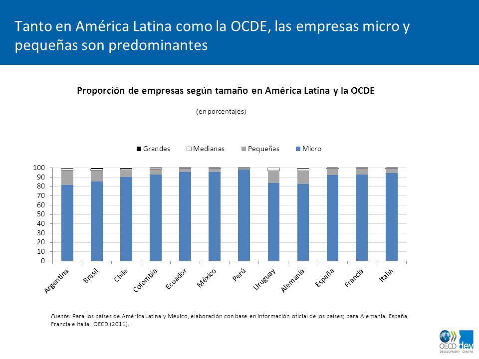 Tanto en América Latina como la OCDE, las empresas micro y pequeñas son predominantes Proporción de empresas según tamaño en América Latina y la OCDE