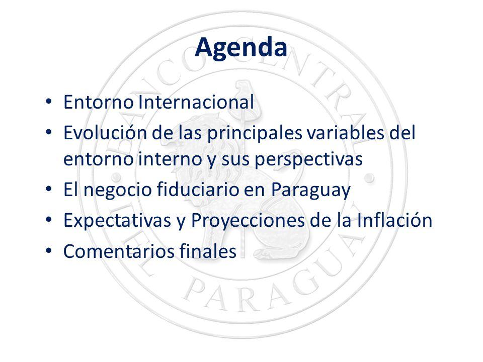 Agenda Entorno Internacional Evolución de las principales variables del entorno interno y sus perspectivas El negocio fiduciario en Paraguay Expectativas y Proyecciones de la Inflación Comentarios finales