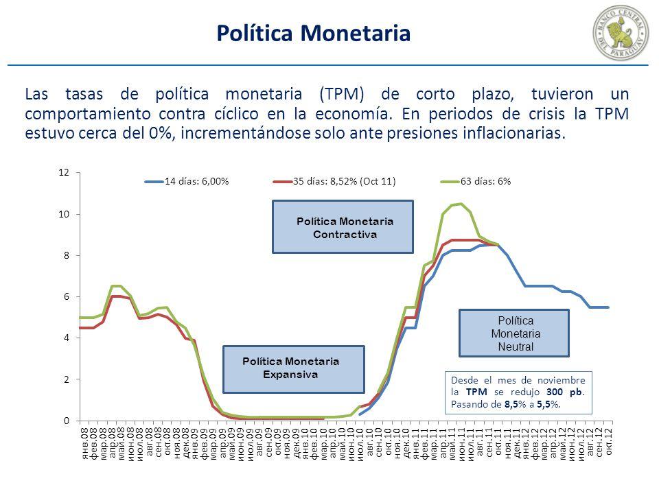 Política Monetaria Expansiva Política Monetaria Contractiva Las tasas de política monetaria (TPM) de corto plazo, tuvieron un comportamiento contra cíclico en la economía.