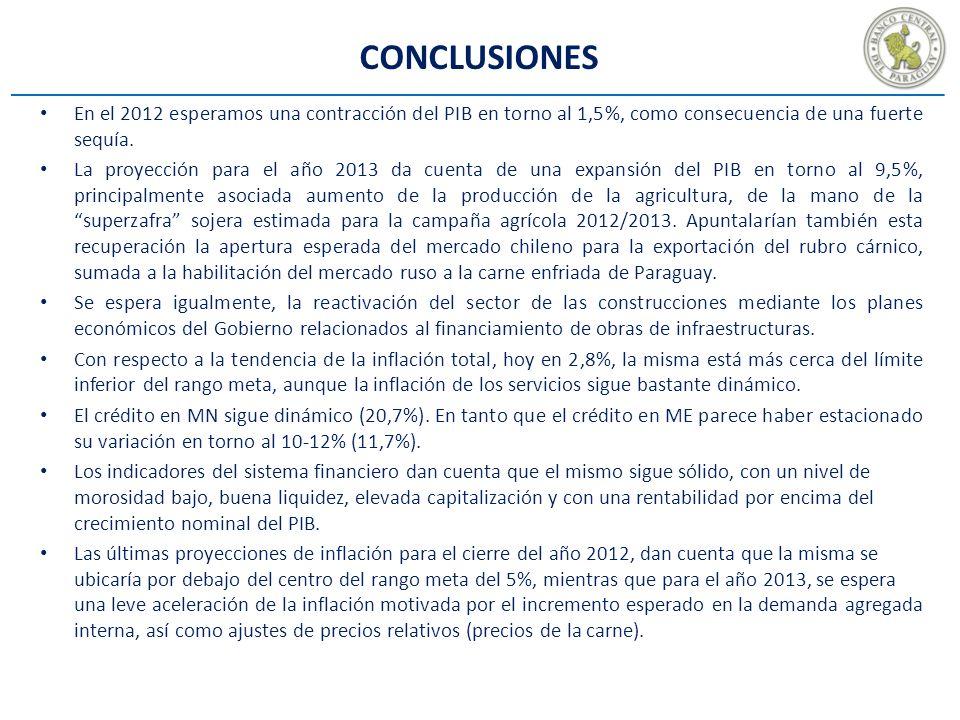 CONCLUSIONES En el 2012 esperamos una contracción del PIB en torno al 1,5%, como consecuencia de una fuerte sequía.