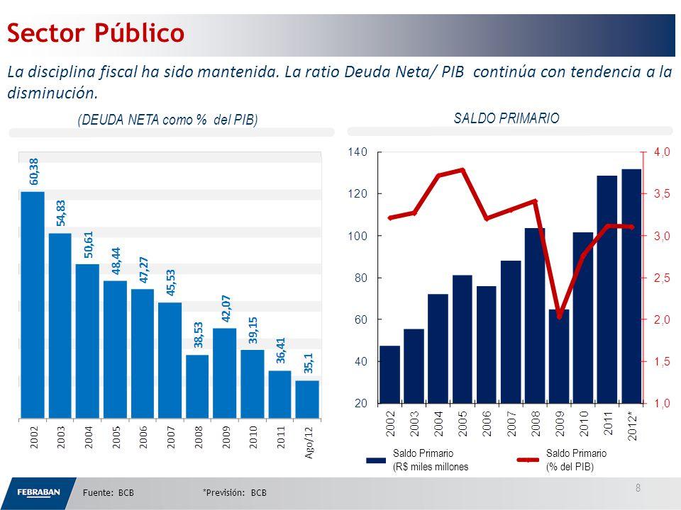 Resumen El crecimiento en 2012 fue menor que el esperado (crisis externa, desempeño débil del sector manufacturero y ritmo lento del crecimiento del crédito); Señales de una mejora en la economía en respuesta a las medidas de estímulo gubernamentales (reducción de las tasas de interés y bajas de impuestos).
