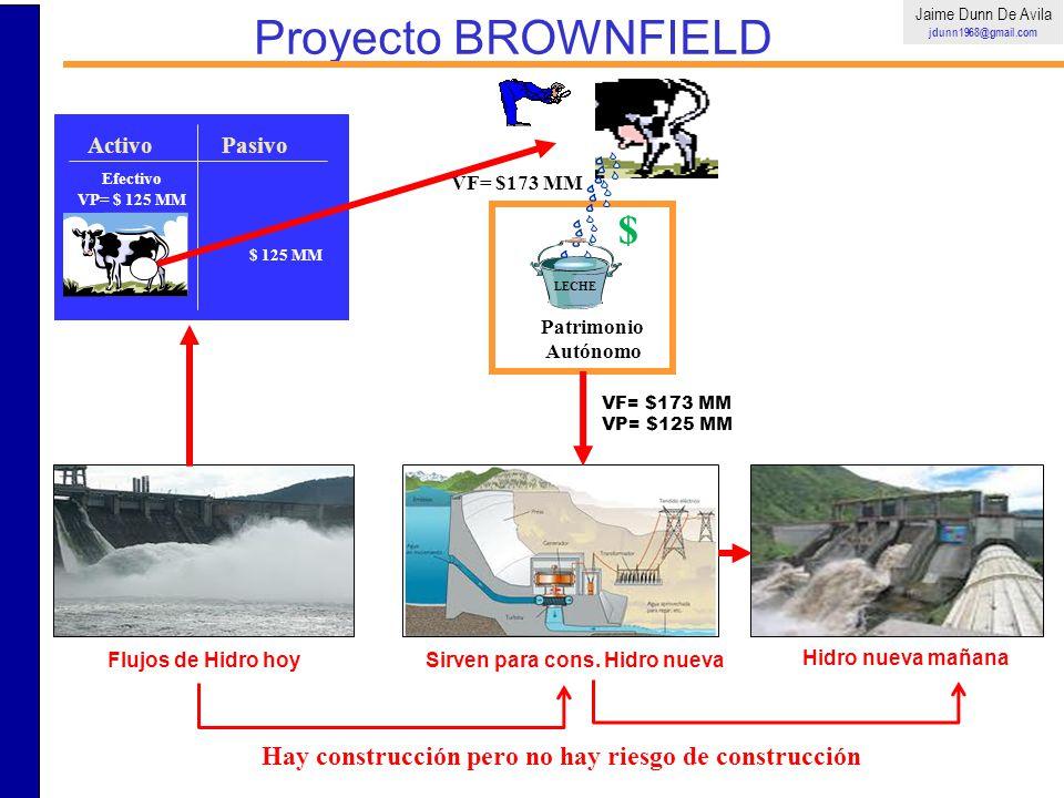 Proyecto BROWNFIELD Jaime Dunn De Avila jdunn1968@gmail.com Flujos de Hidro hoySirven para cons. Hidro nueva Hidro nueva mañana ActivoPasivo Efectivo