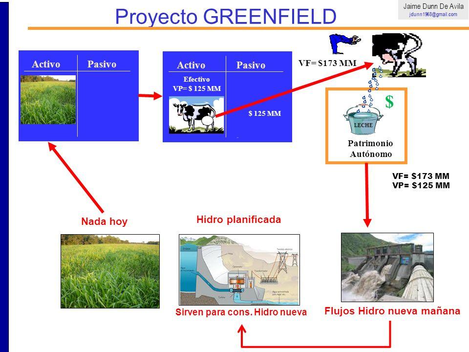 ActivoPasivo Proyecto GREENFIELD Jaime Dunn De Avila jdunn1968@gmail.com ActivoPasivo VF= $173 MM Patrimonio Autónomo LECHE Nada hoy Hidro planificada