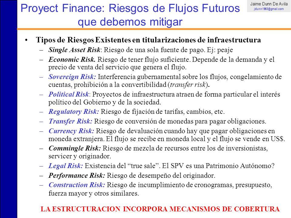 Proyect Finance: Riesgos de Flujos Futuros que debemos mitigar Tipos de Riesgos Existentes en titularizaciones de infraestructura –Single Asset Risk: