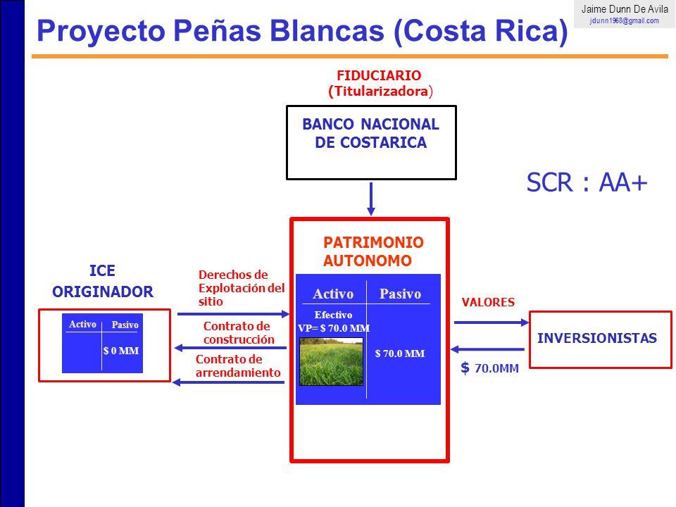 PATRIMONIO AUTONOMO BANCO NACIONAL DE COSTARICA $ 70.0MM INVERSIONISTAS ORIGINADOR VALORES FIDUCIARIO (Titularizadora) SCR : AA+ Derechos de Explotaci