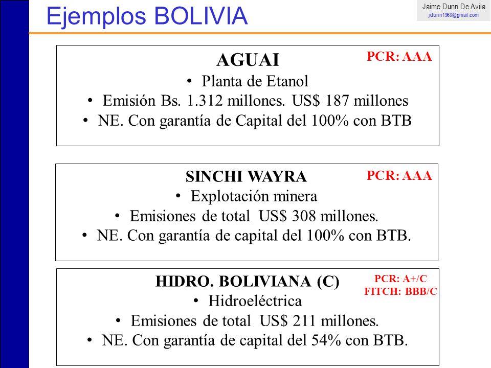 AGUAI Planta de Etanol Emisión Bs. 1.312 millones. US$ 187 millones NE. Con garantía de Capital del 100% con BTB SINCHI WAYRA Explotación minera Emisi