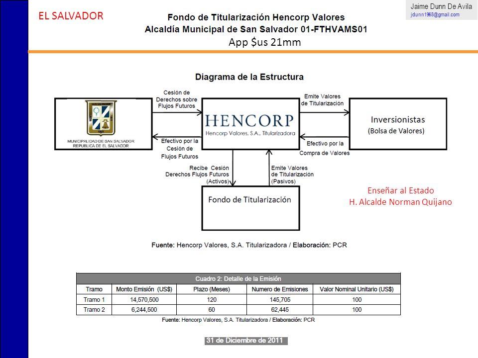 Jaime Dunn De Avila jdunn1968@gmail.com EL SALVADOR App $us 21mm Enseñar al Estado H. Alcalde Norman Quijano