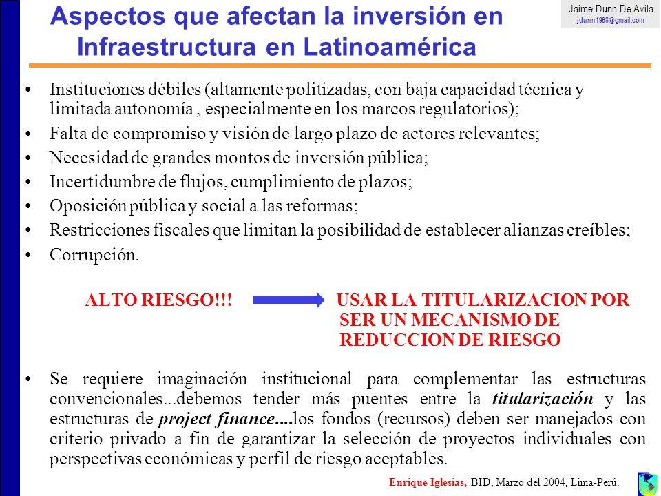 Aspectos que afectan la inversión en Infraestructura en Latinoamérica Instituciones débiles (altamente politizadas, con baja capacidad técnica y limit