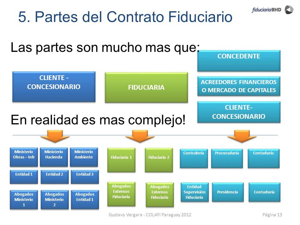 5. Partes del Contrato Fiduciario Página 13Gustavo Vergara - COLAFI Paraguay 2012 CLIENTE - CONCESIONARIO FIDUCIARIA CONCEDENTE ACREEDORES FINANCIEROS