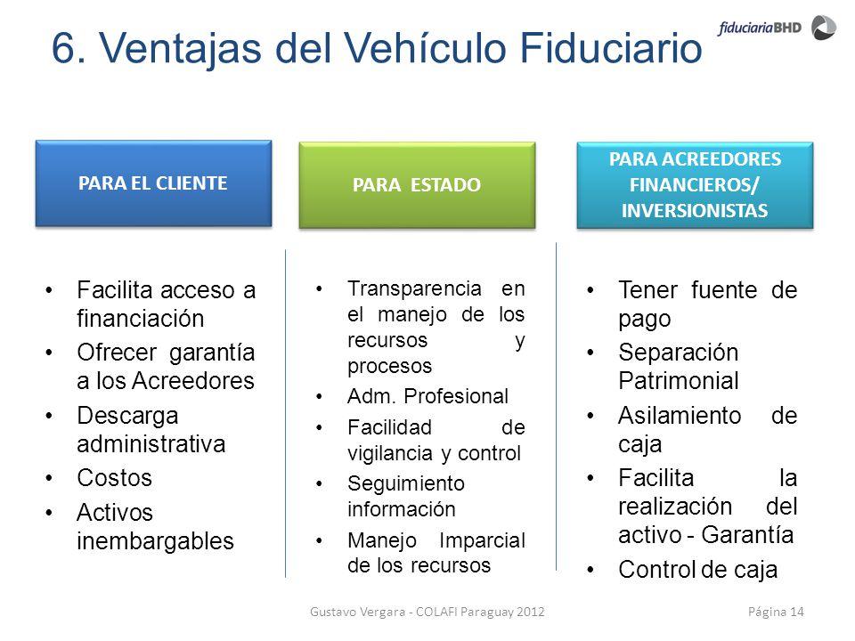 6. Ventajas del Vehículo Fiduciario Página 14Gustavo Vergara - COLAFI Paraguay 2012 PARA EL CLIENTE PARA ESTADO Facilita acceso a financiación Ofrecer