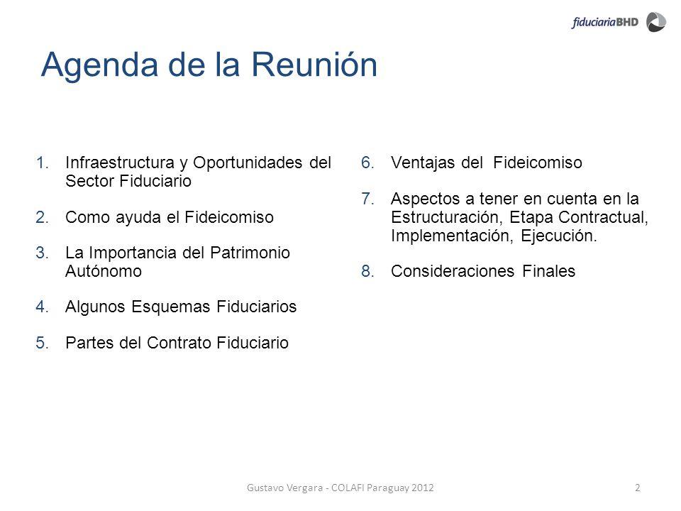 1.Infraestructura y Oportunidades del Sector Fiduciario 2.Como ayuda el Fideicomiso 3.La Importancia del Patrimonio Autónomo 4.Algunos Esquemas Fiduci