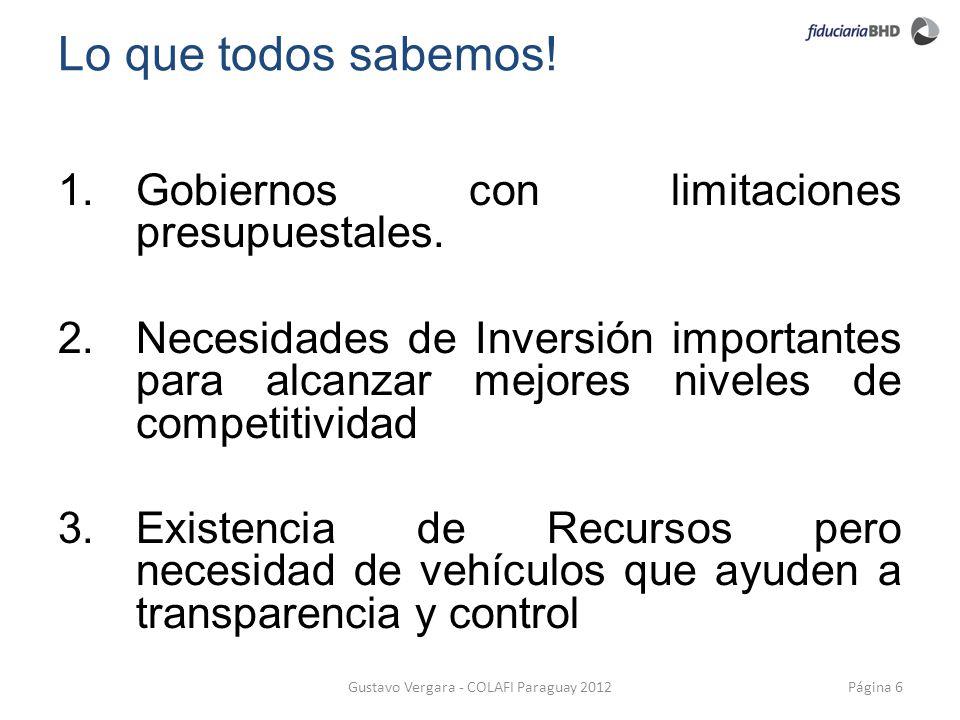 Lo que todos sabemos! 1.Gobiernos con limitaciones presupuestales. 2.Necesidades de Inversión importantes para alcanzar mejores niveles de competitivi