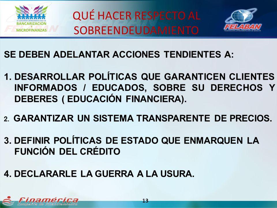 QUÉ HACER RESPECTO AL SOBREENDEUDAMIENTO 13 SE DEBEN ADELANTAR ACCIONES TENDIENTES A: 1.DESARROLLAR POLÍTICAS QUE GARANTICEN CLIENTES INFORMADOS / EDU