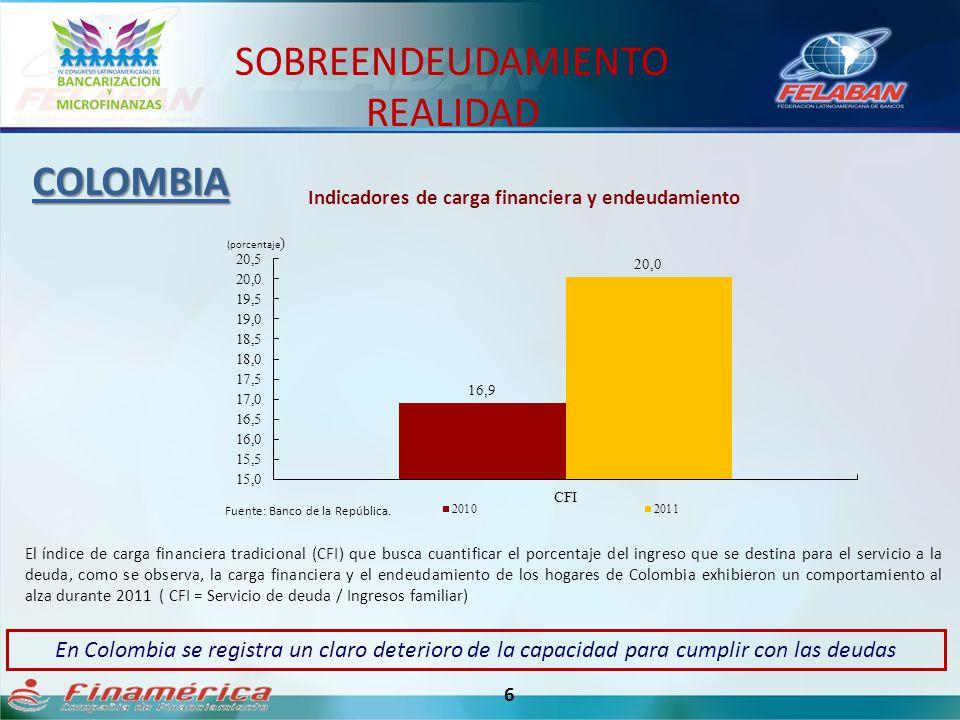 6 COLOMBIA Indicadores de carga financiera y endeudamiento El índice de carga financiera tradicional (CFI) que busca cuantificar el porcentaje del ing