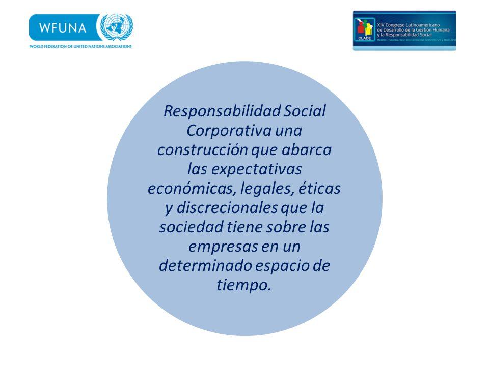 Responsabilidad Social Corporativa una construcción que abarca las expectativas económicas, legales, éticas y discrecionales que la sociedad tiene sob