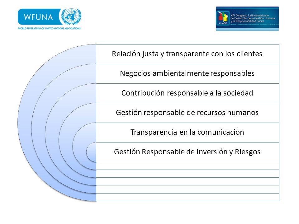 Relación justa y transparente con los clientes Negocios ambientalmente responsables Contribución responsable a la sociedad Gestión responsable de recu
