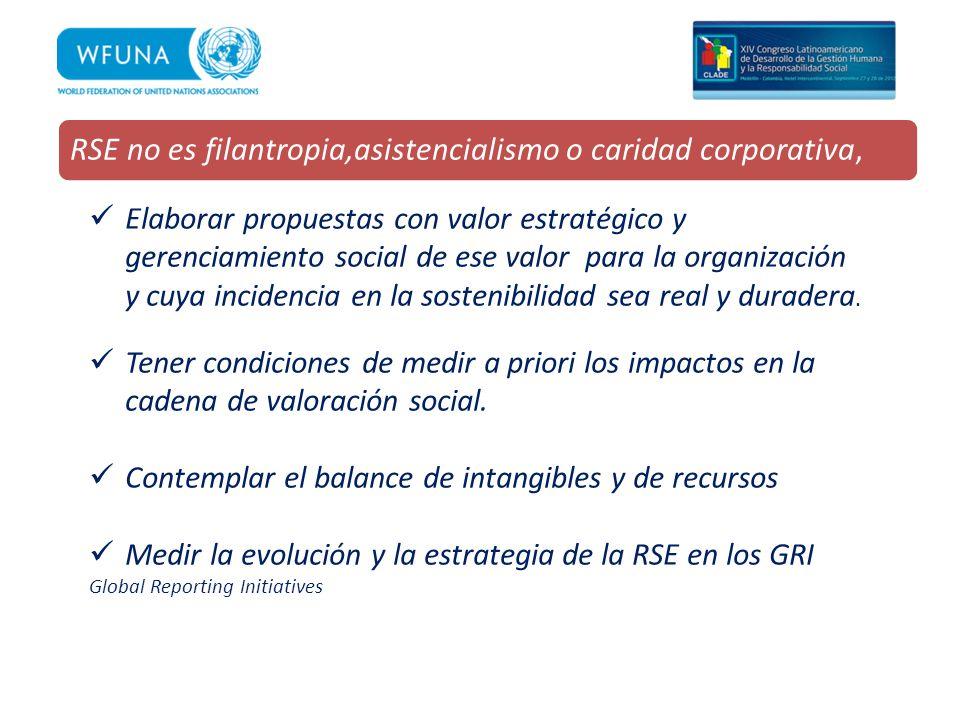 Elaborar propuestas con valor estratégico y gerenciamiento social de ese valor para la organización y cuya incidencia en la sostenibilidad sea real y