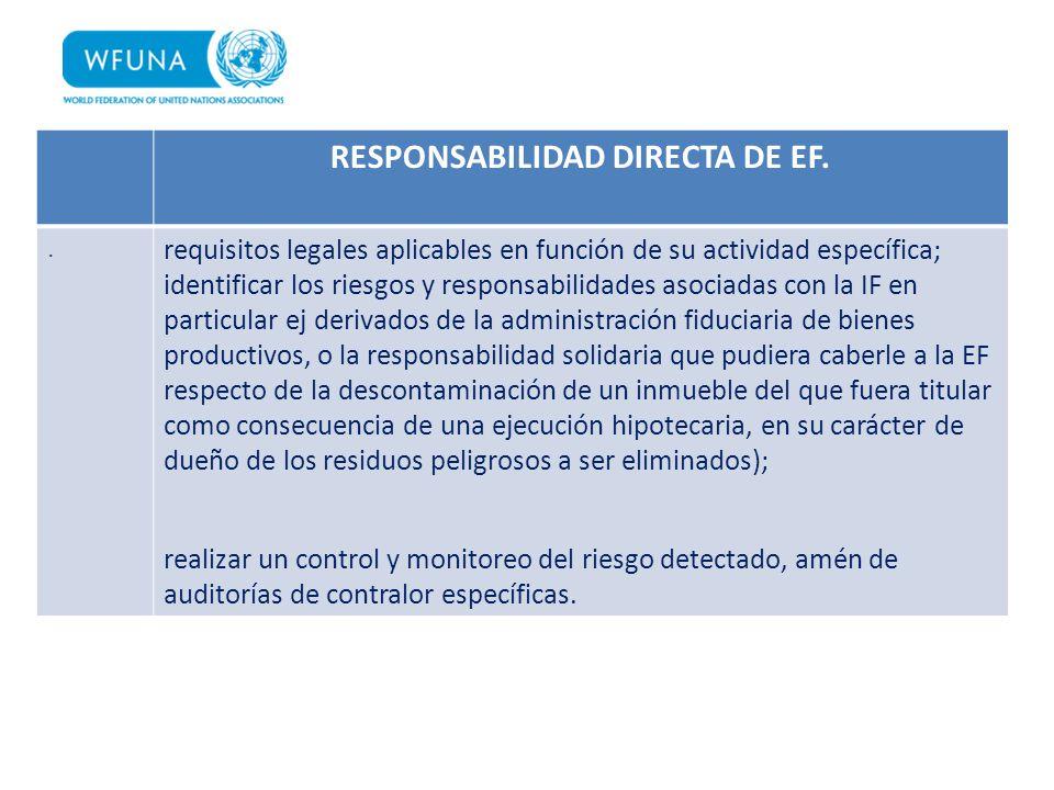 RESPONSABILIDAD DIRECTA DE EF.. requisitos legales aplicables en función de su actividad específica; identificar los riesgos y responsabilidades asoci