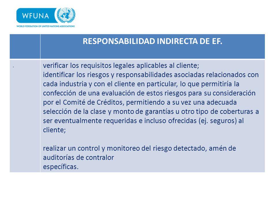 RESPONSABILIDAD INDIRECTA DE EF.. verificar los requisitos legales aplicables al cliente; identificar los riesgos y responsabilidades asociadas relaci