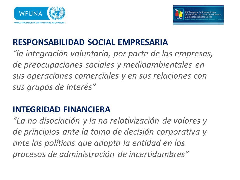 RESPONSABILIDAD SOCIAL EMPRESARIA la integración voluntaria, por parte de las empresas, de preocupaciones sociales y medioambientales en sus operacion