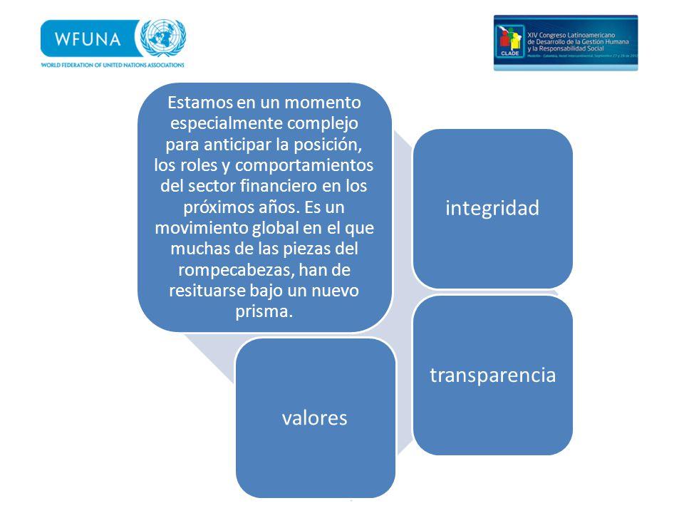 Elaborar propuestas con valor estratégico y gerenciamiento social de ese valor para la organización y cuya incidencia en la sostenibilidad sea real y duradera.