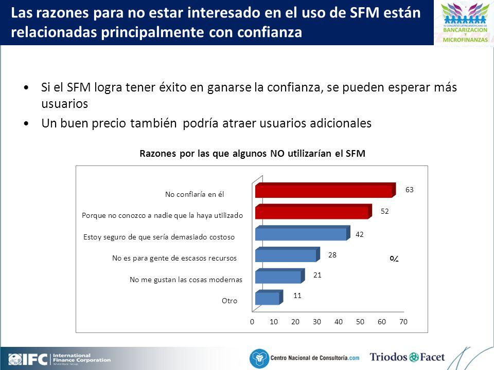 Mobile Financial Services in Colombia Las razones para no estar interesado en el uso de SFM están relacionadas principalmente con confianza Si el SFM logra tener éxito en ganarse la confianza, se pueden esperar más usuarios Un buen precio también podría atraer usuarios adicionales Razones por las que algunos NO utilizarían el SFM