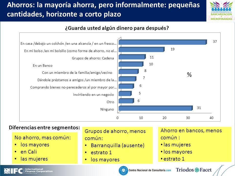 Mobile Financial Services in Colombia ¿Guarda usted algún dinero para después.