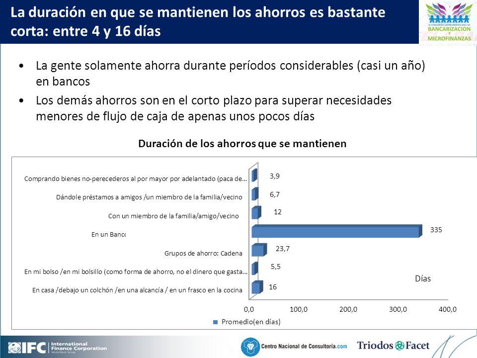 Mobile Financial Services in Colombia La duración en que se mantienen los ahorros es bastante corta: entre 4 y 16 días La gente solamente ahorra durante períodos considerables (casi un año) en bancos Los demás ahorros son en el corto plazo para superar necesidades menores de flujo de caja de apenas unos pocos días Duración de los ahorros que se mantienen