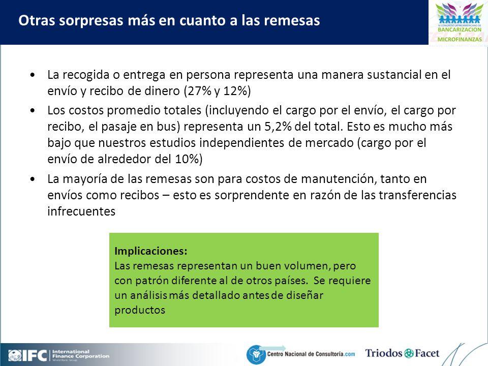 Mobile Financial Services in Colombia Click to edit Master title style 23 La recogida o entrega en persona representa una manera sustancial en el envío y recibo de dinero (27% y 12%) Los costos promedio totales (incluyendo el cargo por el envío, el cargo por recibo, el pasaje en bus) representa un 5,2% del total.