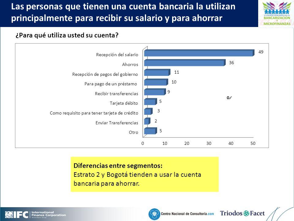 Mobile Financial Services in Colombia Click to edit Master title style 30 Las personas que tienen una cuenta bancaria la utilizan principalmente para recibir su salario y para ahorrar Diferencias entre segmentos: Estrato 2 y Bogotá tienden a usar la cuenta bancaria para ahorrar.
