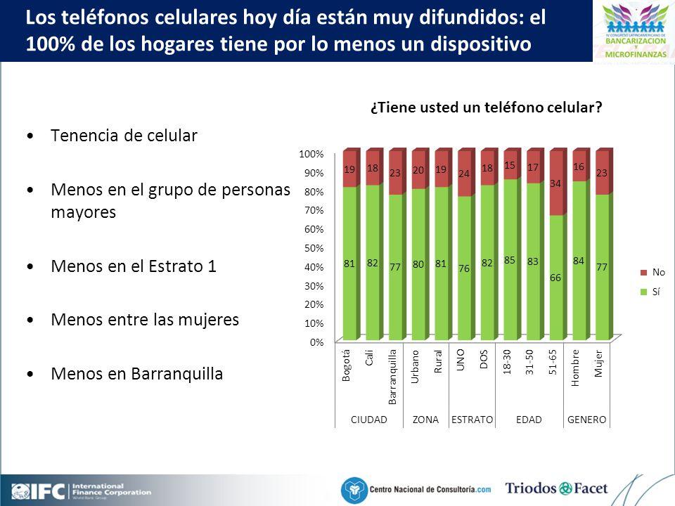 Mobile Financial Services in Colombia Click to edit Master title style 34 Los teléfonos celulares hoy día están muy difundidos: el 100% de los hogares tiene por lo menos un dispositivo Tenencia de celular Menos en el grupo de personas mayores Menos en el Estrato 1 Menos entre las mujeres Menos en Barranquilla ¿Tiene usted un teléfono celular