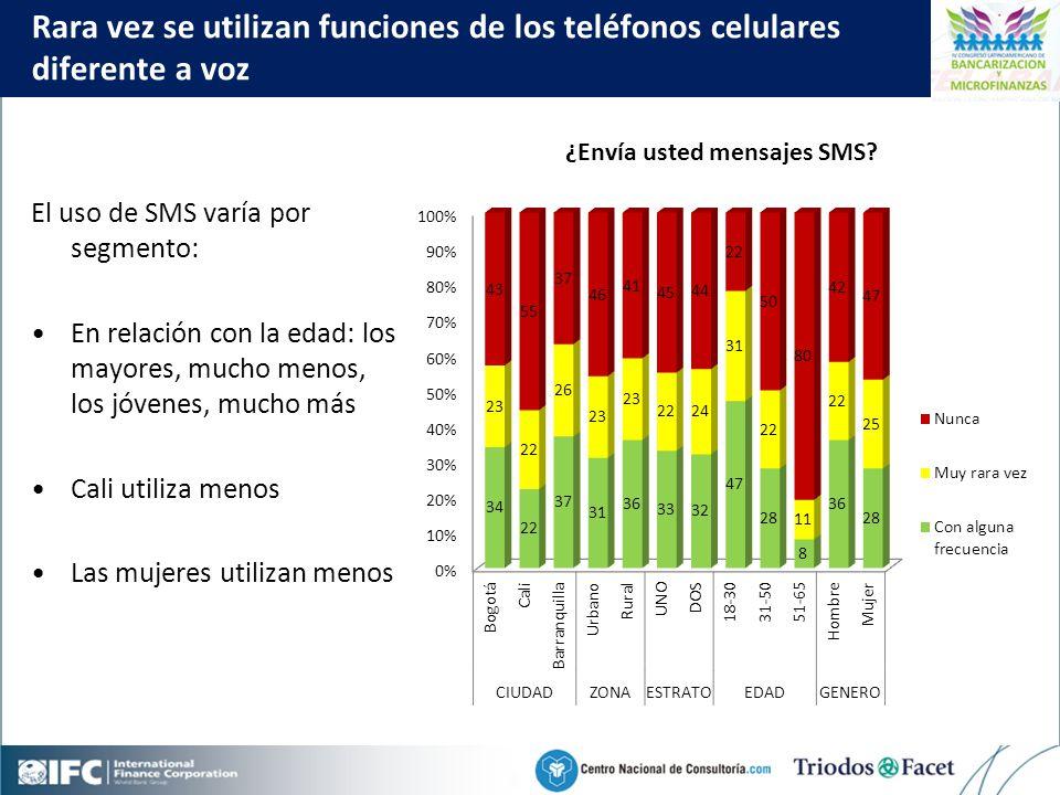 Mobile Financial Services in Colombia Click to edit Master title style 38 Rara vez se utilizan funciones de los teléfonos celulares diferente a voz El uso de SMS varía por segmento: En relación con la edad: los mayores, mucho menos, los jóvenes, mucho más Cali utiliza menos Las mujeres utilizan menos ¿Envía usted mensajes SMS