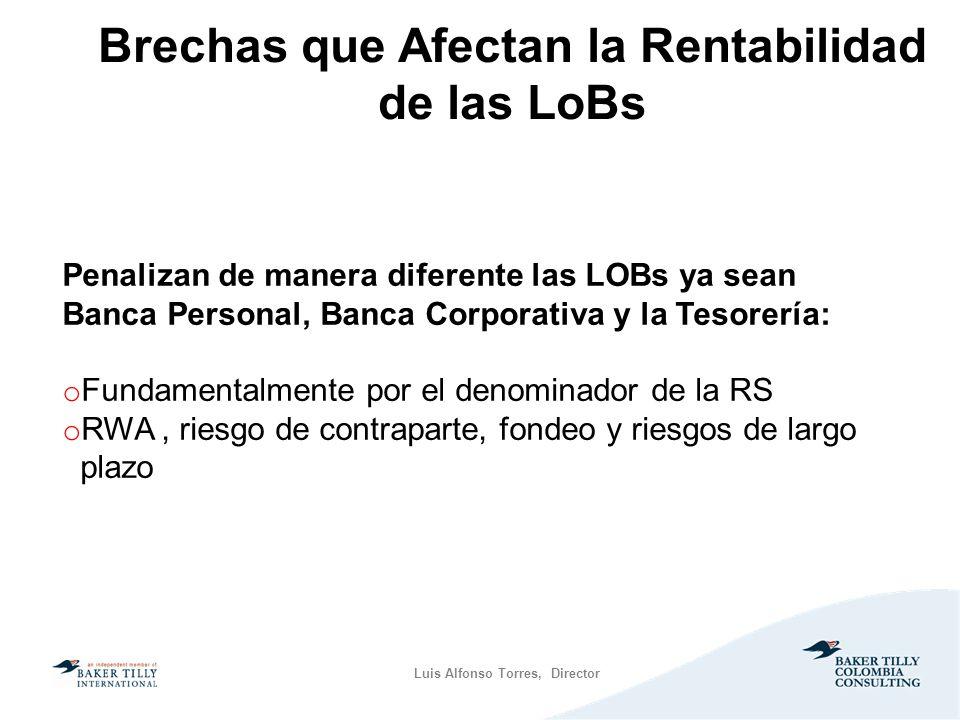 Luis Alfonso Torres, Director Brechas que Afectan la Rentabilidad de las LoBs Penalizan de manera diferente las LOBs ya sean Banca Personal, Banca Corporativa y la Tesorería: o Fundamentalmente por el denominador de la RS o RWA, riesgo de contraparte, fondeo y riesgos de largo plazo