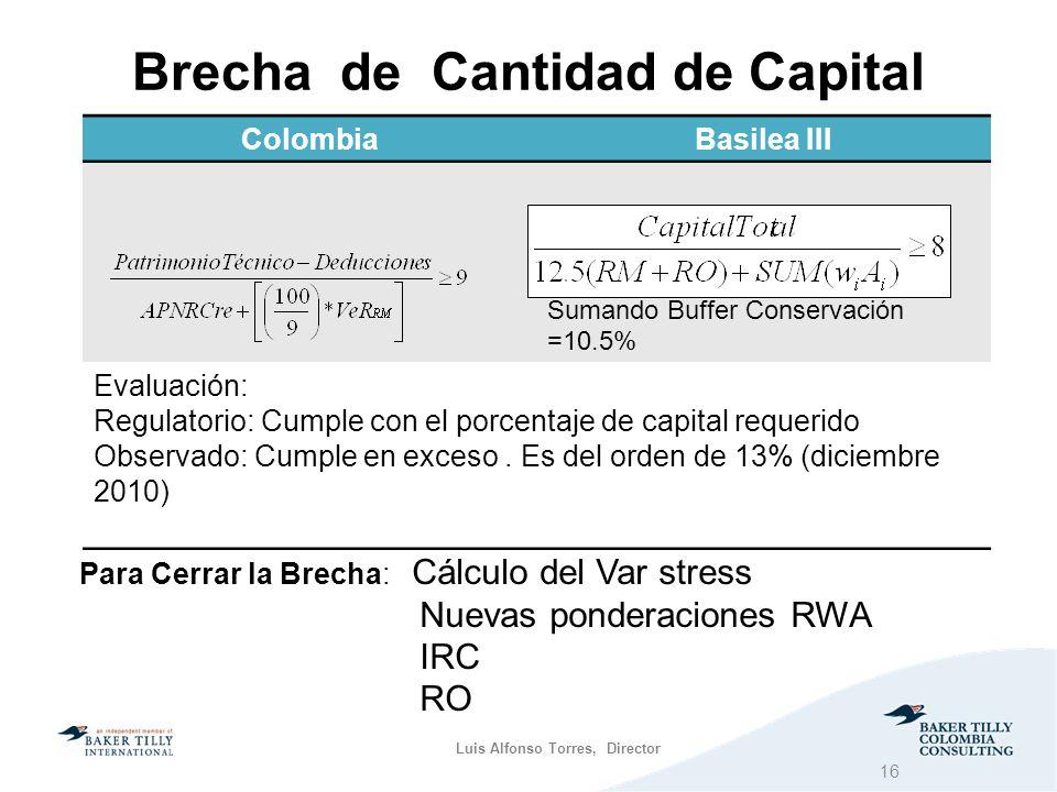 ColombiaBasilea III Sumando Buffer Conservación =10.5% Evaluación: Regulatorio: Cumple con el porcentaje de capital requerido Observado: Cumple en exceso.