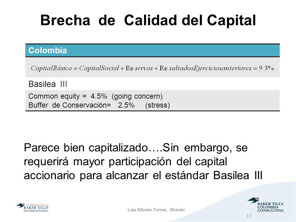 Luis Alfonso Torres, Director Brecha de Calidad del Capital Colombia Basilea III Common equity = 4.5% (going concern) Buffer de Conservación= 2.5% (stress) Parece bien capitalizado….Sin embargo, se requerirá mayor participación del capital accionario para alcanzar el estándar Basilea III 17