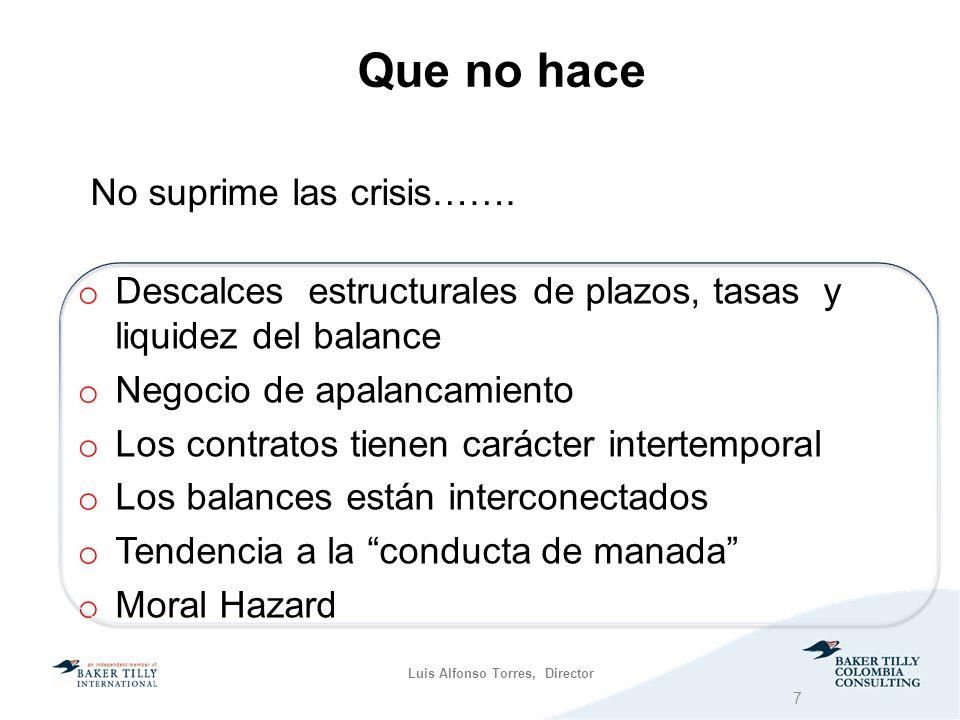 Luis Alfonso Torres, Director Que no hace No suprime las crisis…….