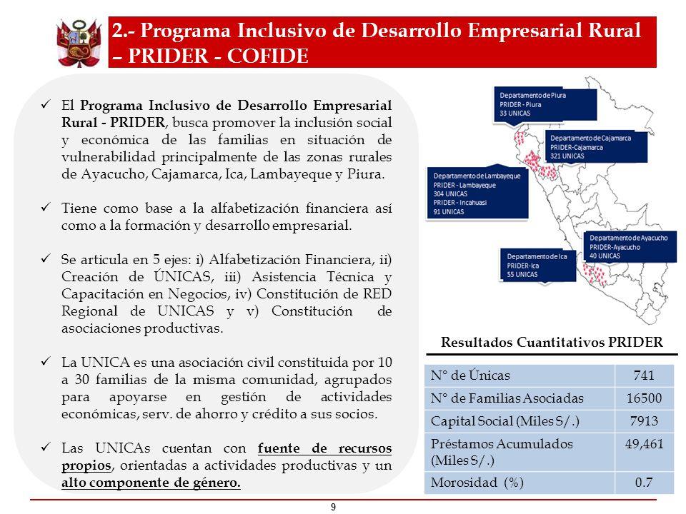 El Programa Inclusivo de Desarrollo Empresarial Rural - PRIDER, busca promover la inclusión social y económica de las familias en situación de vulnera