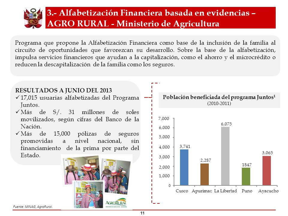 3.- Alfabetización Financiera basada en evidencias – AGRO RURAL - Ministerio de Agricultura Programa que propone la Alfabetización Financiera como bas