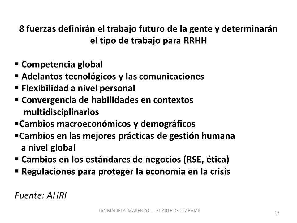 LIC. MARIELA MARENCO – EL ARTE DE TRABAJAR 12 8 fuerzas definirán el trabajo futuro de la gente y determinarán el tipo de trabajo para RRHH Competenci