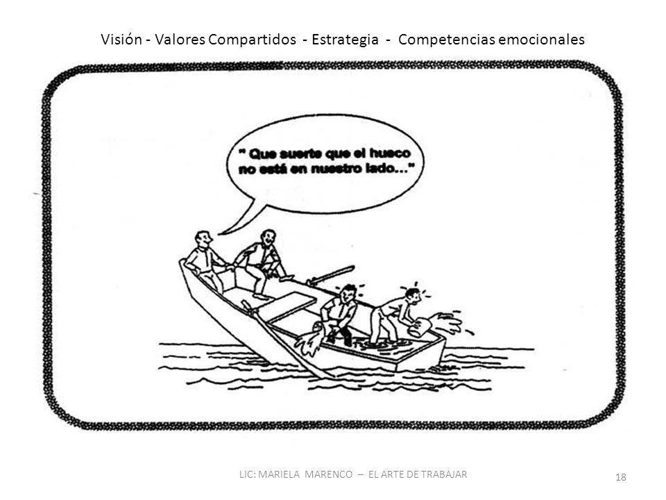 18 LIC: MARIELA MARENCO – EL ARTE DE TRABAJAR Visión - Valores Compartidos - Estrategia - Competencias emocionales